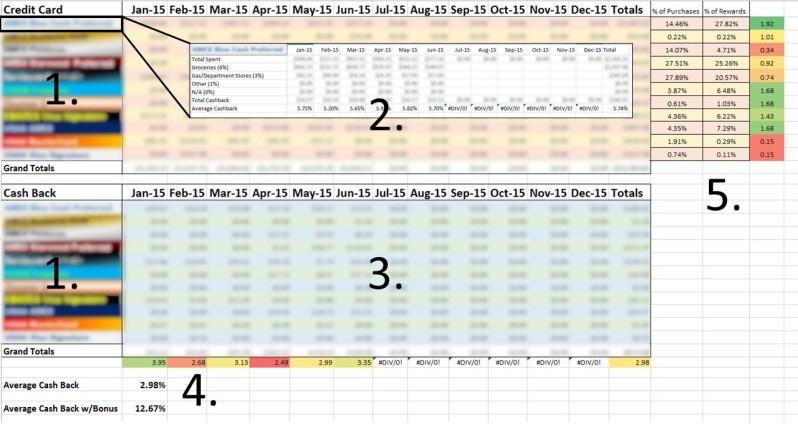 credit tracker final